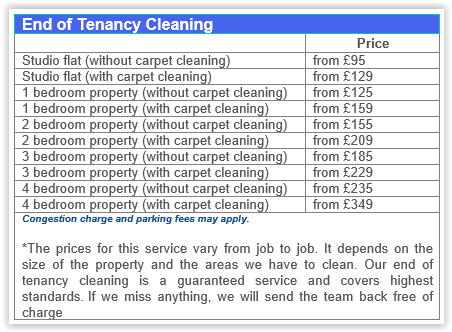 End of Tenancy Cleaning Prices Fulham