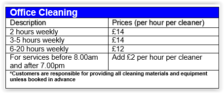 office cleaning fulham prices
