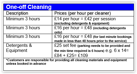 one off cleaning fulham prices